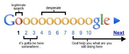 kako priti na google