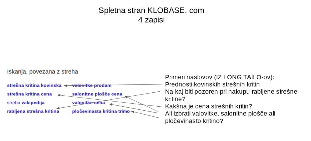 spletna stran povezave